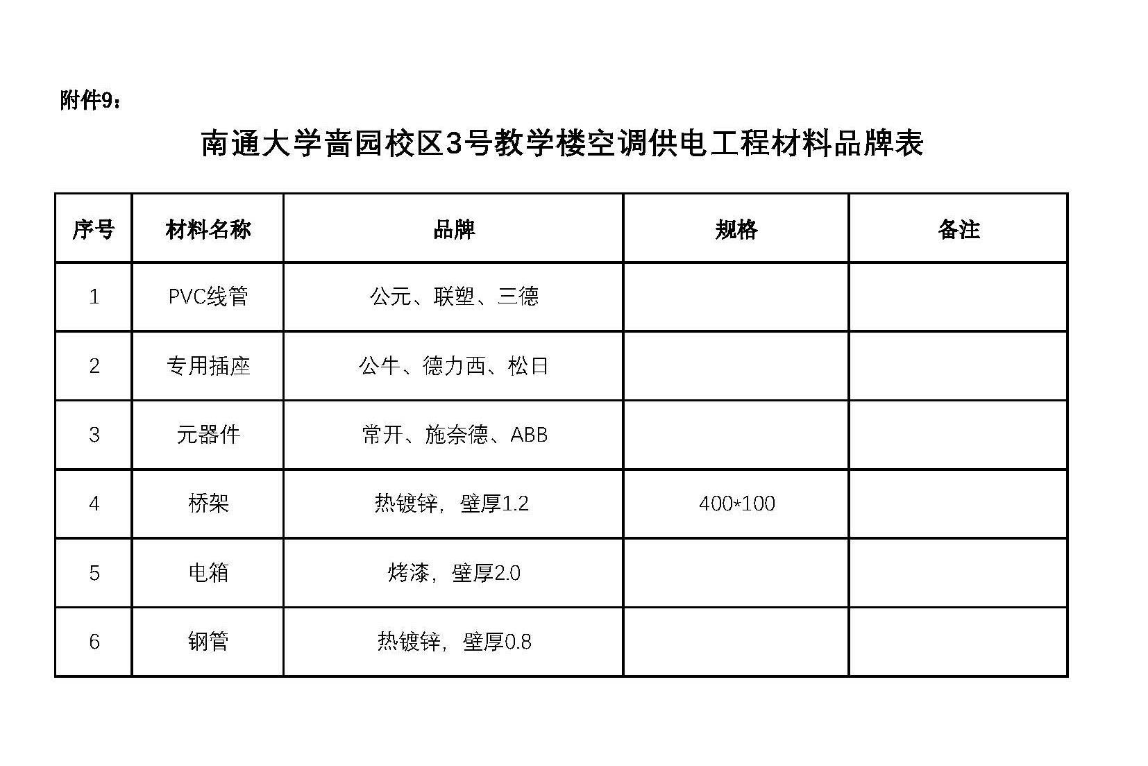 附件9 啬园校区教学3号楼教室空调电源安装工程材料品牌表.jpg